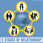 The 5 Stages Of Relationships: Which Relationship Stage Is Yours At?
