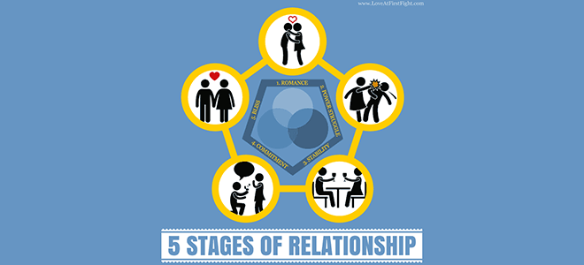 Two month relationship stage sex