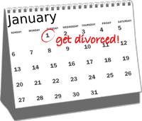 Coronavirus spikes divorce rate